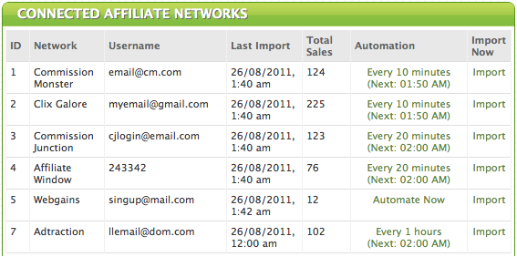 Affiliate Networks Listing